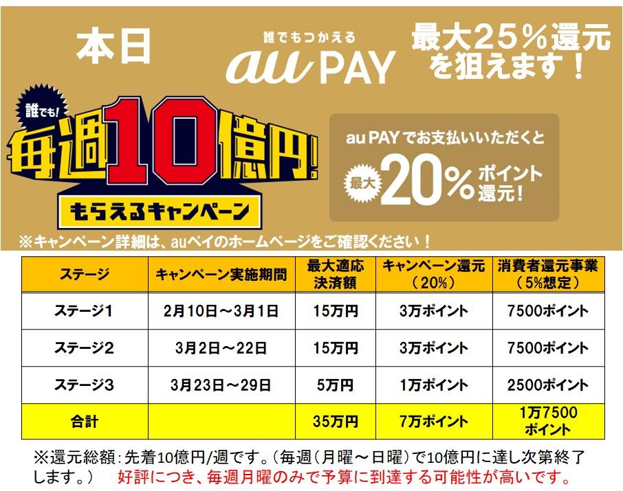 ペイ キャンペーン au au PAYが4月9日から開始!最大26.5%還元のキャンペーンも実施